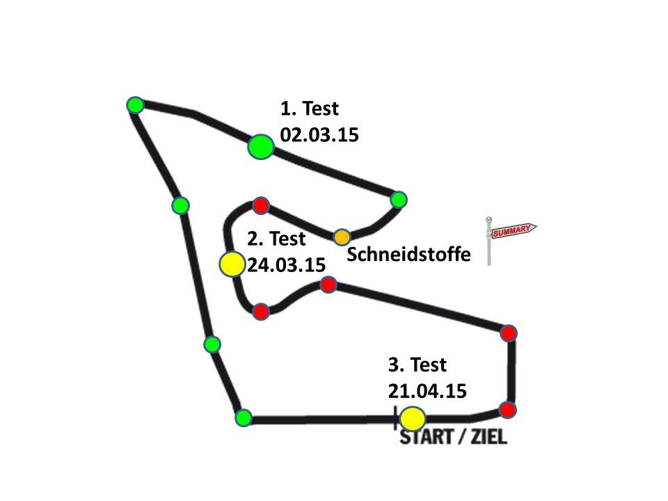 1. Test 02.03.15 Schneidstoffe 3. Test 21.04.15 2. Test 24.03.15