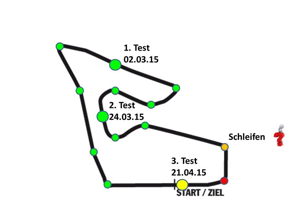 1. Test 02.03.15 3. Test 21.04.15 2. Test 24.03.15 Schleifen