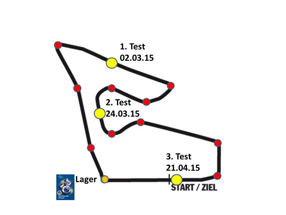 Lager 1. Test 02.03.15 3. Test 21.04.15 2. Test 24.03.15