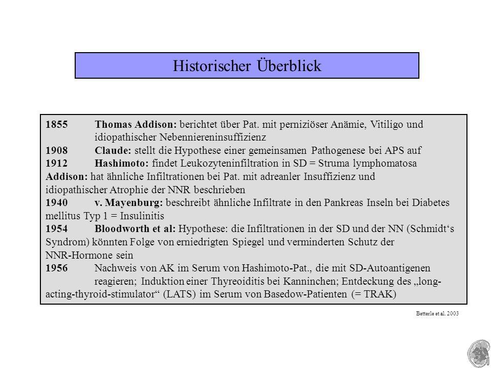 1855Thomas Addison: berichtet über Pat.