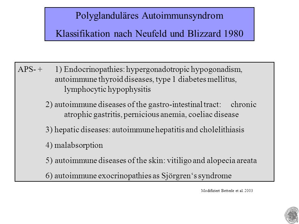 Polyglanduläres Autoimmunsyndrom Klassifikation nach Neufeld und Blizzard 1980 APS- +1) Endocrinopathies: hypergonadotropic hypogonadism, autoimmune thyroid diseases, type 1 diabetes mellitus, lymphocytic hypophysitis 2) autoimmune diseases of the gastro-intestinal tract:chronic atrophic gastritis, pernicious anemia, coeliac disease 3) hepatic diseases: autoimmune hepatitis and cholelithiasis 4) malabsorption 5)autoimmune diseases of the skin: vitiligo and alopecia areata 6) autoimmune exocrinopathies as Sjörgren's syndrome Modifiziert Betterle et al.
