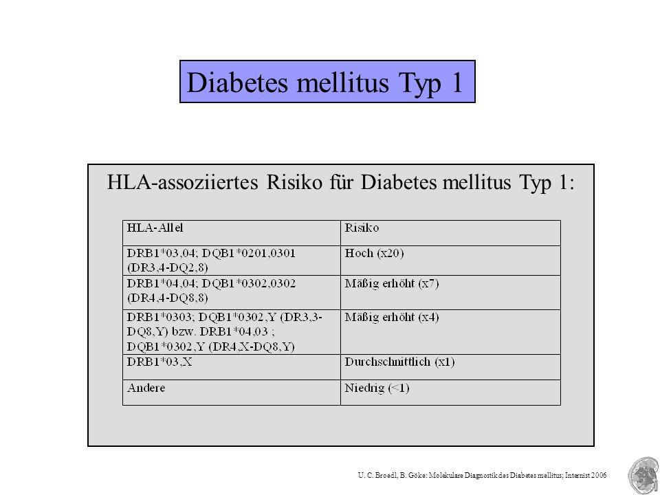 Diabetes mellitus Typ 1 HLA-assoziiertes Risiko für Diabetes mellitus Typ 1: U.