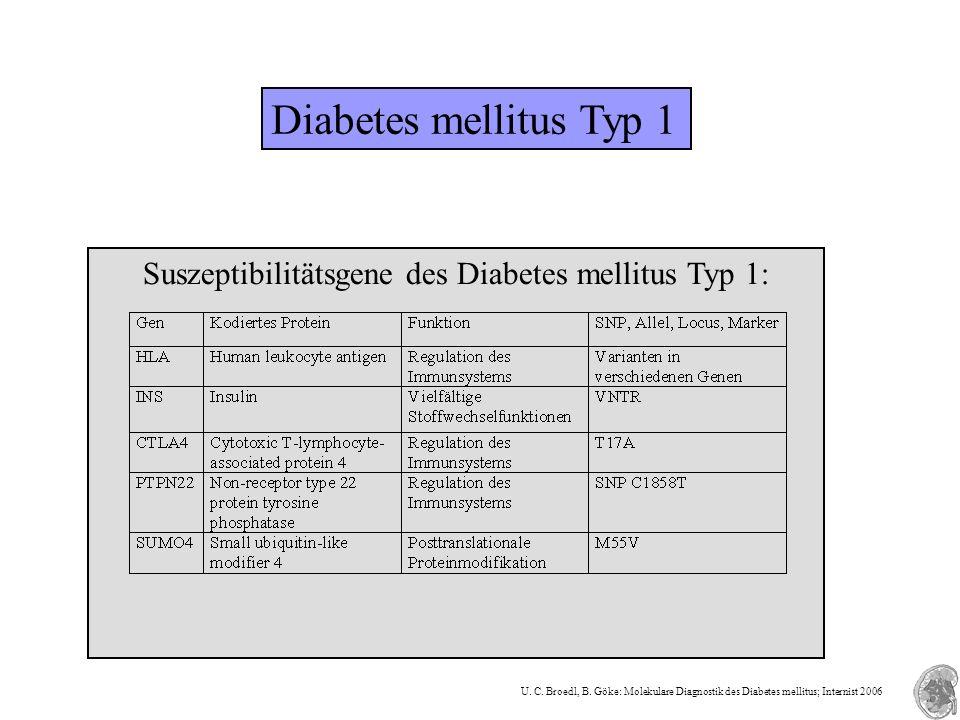 Diabetes mellitus Typ 1 Suszeptibilitätsgene des Diabetes mellitus Typ 1: U.