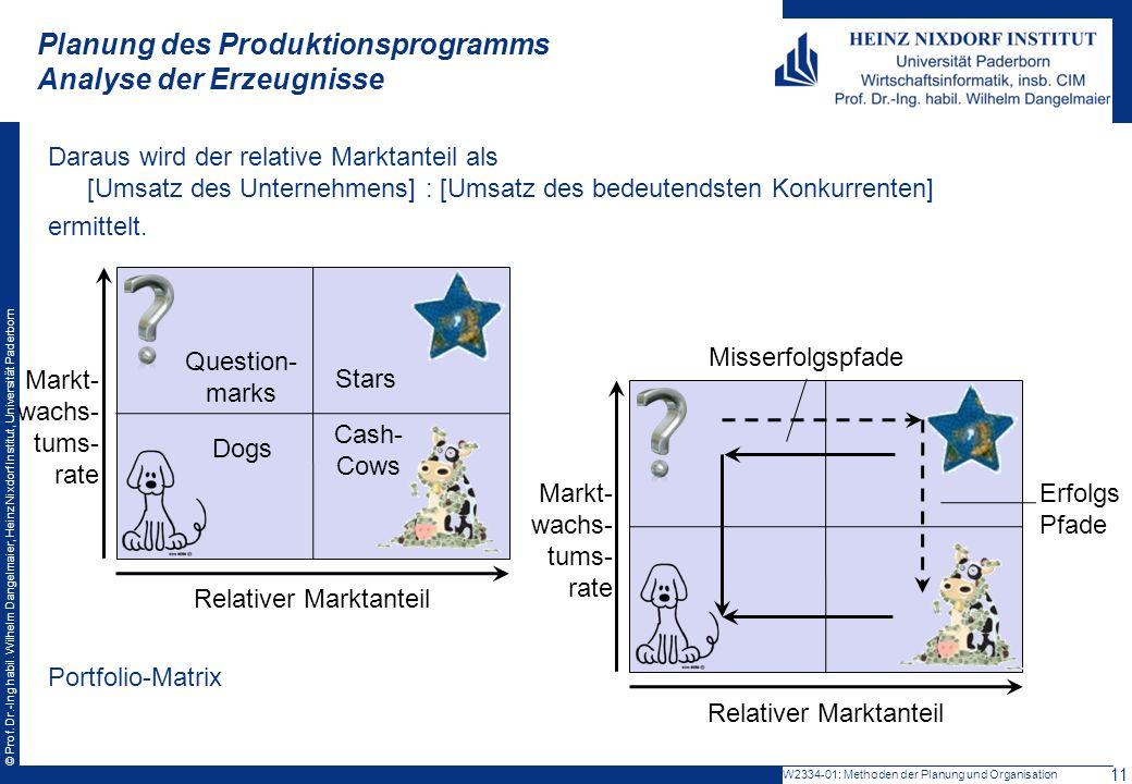 © Prof.Dr.-Ing habil.
