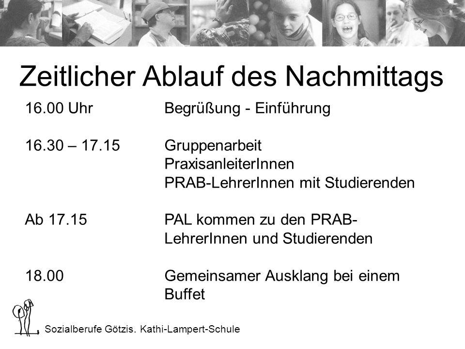 Sozialberufe Götzis. Kathi-Lampert-Schule 16.00 UhrBegrüßung - Einführung 16.30 – 17.15Gruppenarbeit PraxisanleiterInnen PRAB-LehrerInnen mit Studiere