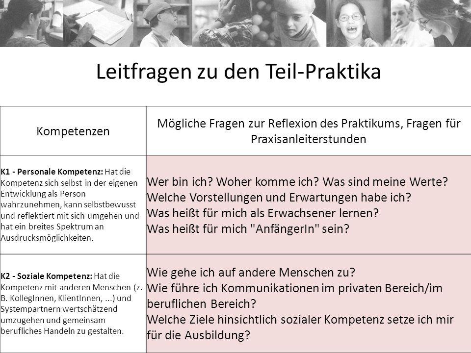 Sozialberufe Götzis. Kathi-Lampert-Schule Kompetenzen Mögliche Fragen zur Reflexion des Praktikums, Fragen für Praxisanleiterstunden K1 - Personale Ko