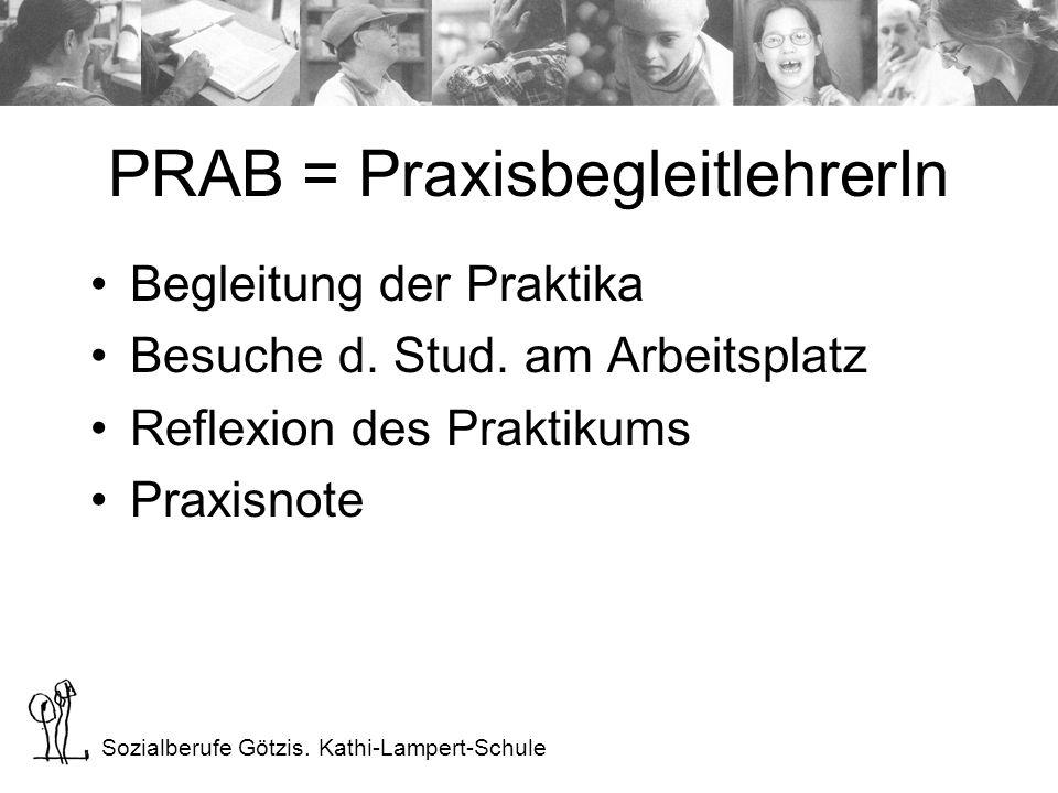 Sozialberufe Götzis. Kathi-Lampert-Schule PRAB = PraxisbegleitlehrerIn Begleitung der Praktika Besuche d. Stud. am Arbeitsplatz Reflexion des Praktiku