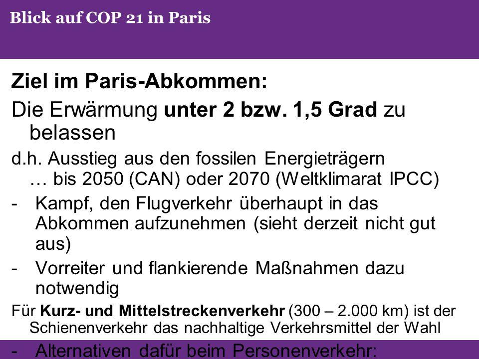 Blick auf COP 21 in Paris Ziel im Paris-Abkommen: Die Erwärmung unter 2 bzw.