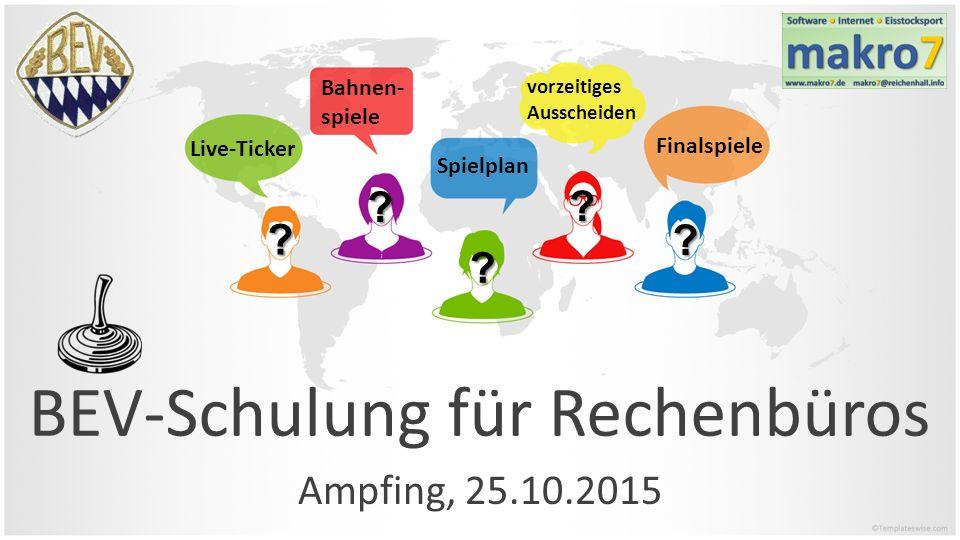 BEV-Schulung für Rechenbüros Ampfing, 25.10.2015 Bahnen- spiele Finalspiele vorzeitiges Ausscheiden Spielplan Live-Ticker ? ? ? ? ?