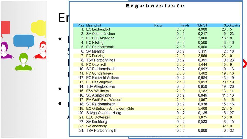 """Endspielgruppe: Siegerliste Die Zwischenlisten (falls mehrere Spiele/Runden ausgetragen werden) können wie in einer """"normalen"""" Gruppe verwendet werden"""