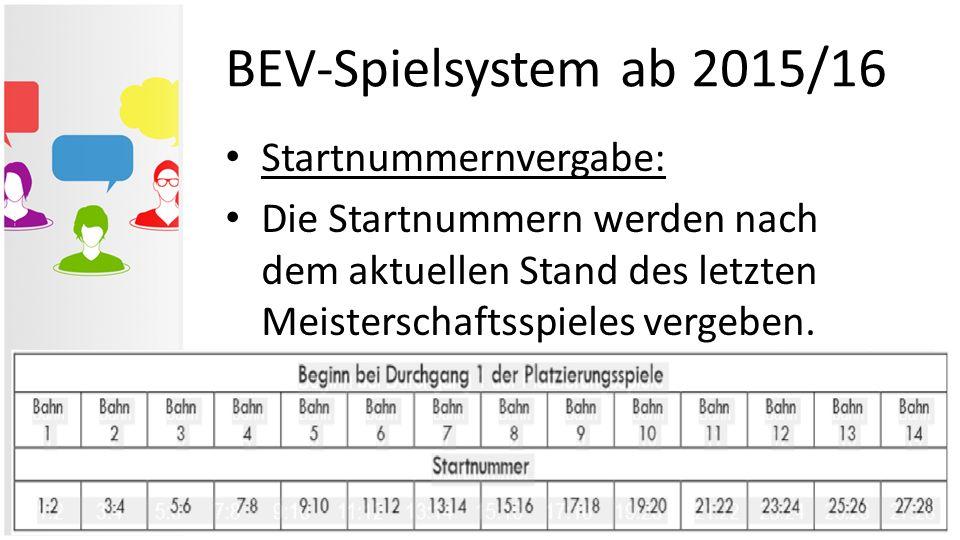 BEV-Spielsystem ab 2015/16 Startnummernvergabe: Die Startnummern werden nach dem aktuellen Stand des letzten Meisterschaftsspieles vergeben.