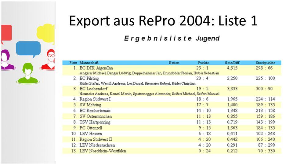 Export aus RePro 2004: Liste 1
