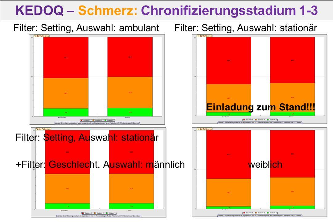 Filter: Setting, Auswahl: ambulantFilter: Setting, Auswahl: stationär Einladung zum Stand!!! Filter: Setting, Auswahl: stationär +Filter: Geschlecht,