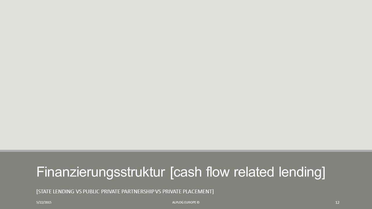 Finanzierungsstruktur [cash flow related lending] [STATE LENDING VS PUBLIC PRIVATE PARTNERSHIP VS PRIVATE PLACEMENT] 5/22/2015ALPLOG EUROPE © 12