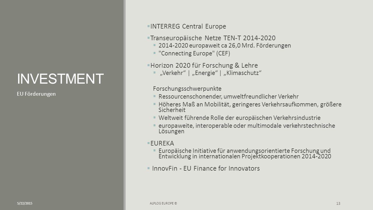 INVESTMENT EU Förderungen 5/22/2015ALPLOG EUROPE © 13  INTERREG Central Europe  Transeuropäische Netze TEN-T 2014-2020  2014-2020 europaweit ca 26,