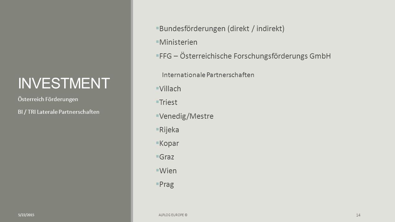 INVESTMENT Österreich Förderungen BI / TRI Laterale Partnerschaften 5/22/2015ALPLOG EUROPE © 14  Bundesförderungen (direkt / indirekt)  Ministerien
