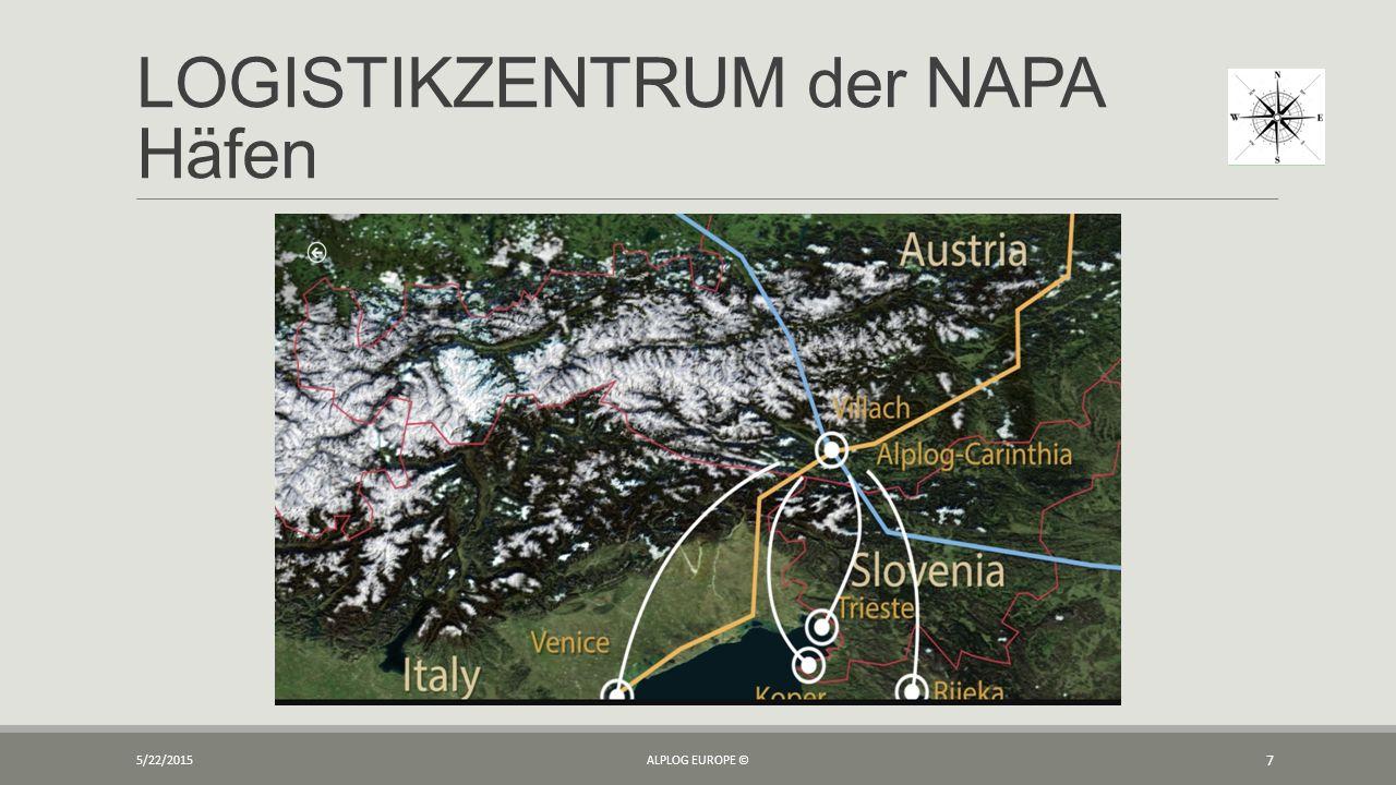 LOGISTIKZENTRUM der NAPA Häfen 5/22/2015ALPLOG EUROPE © 7