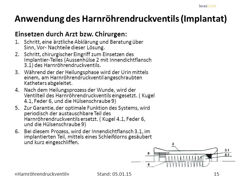 «Harnröhrendruckventil»15Stand: 05.01.15 InvenComm Anwendung des Harnröhrendruckventils (Implantat) Einsetzen durch Arzt bzw. Chirurgen: 1.Schritt, ei