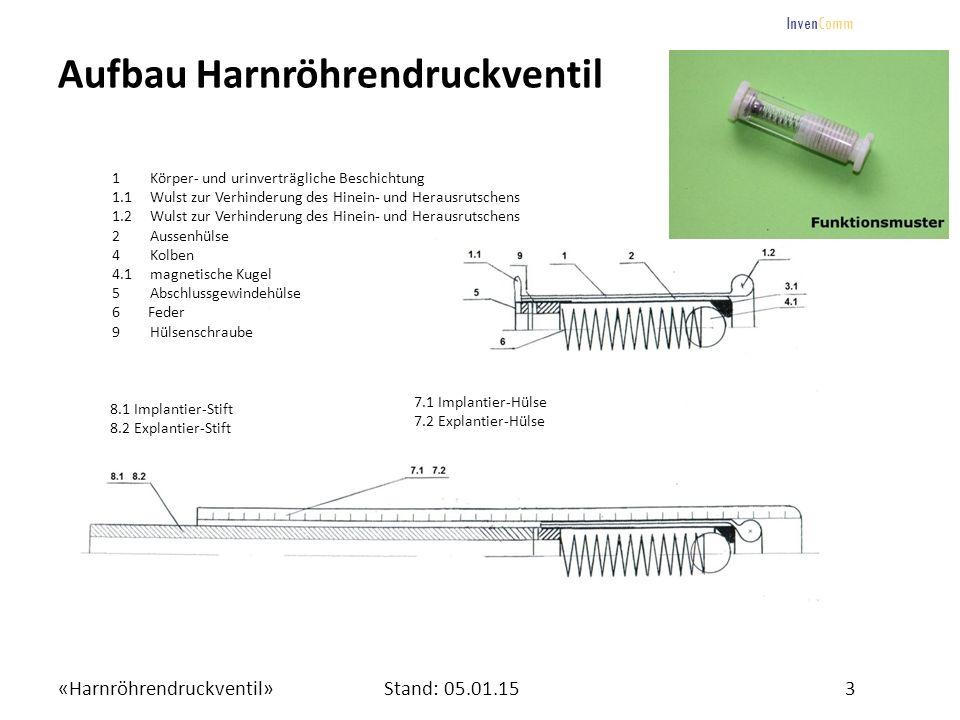 «Harnröhrendruckventil»3Stand: 05.01.15 InvenComm Aufbau Harnröhrendruckventil 7.1 Implantier-Hülse 7.2 Explantier-Hülse 8.1 Implantier-Stift 8.2 Expl