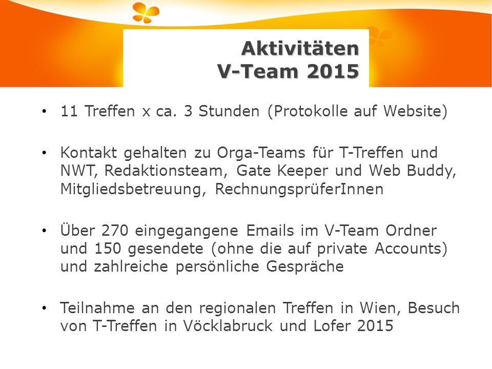 Vorschau Jahresplanung 2015/16 Neues V-Team 2016 (Lehrling im V-Team = Cori, Interesse wecken, Wissenstransfer) Arbeitspensum einzelner Tätigkeiten feststellen Unterstützung Summerfestival 2016 in Österreich.
