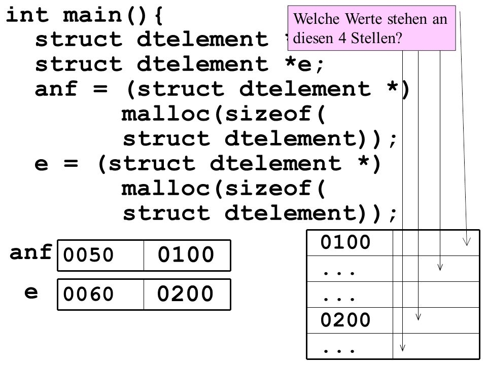 int main(){ struct dtelement *anf; struct dtelement *e; anf = (struct dtelement *) malloc(sizeof( struct dtelement)); e = (struct dtelement *) malloc(sizeof( struct dtelement)); 0100 anf 0200 e...