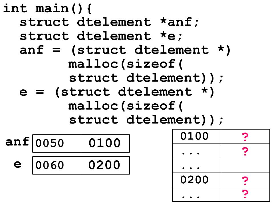 int main(){ struct dtelement *anf; struct dtelement *e; anf = (struct dtelement *) malloc(sizeof( struct dtelement)); e = (struct dtelement *) malloc(sizeof( struct dtelement)); 0100 0200 e...