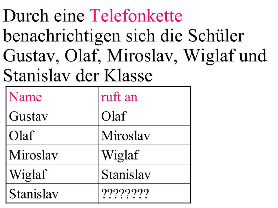 Durch eine Telefonkette benachrichtigen sich die Schüler Gustav, Olaf, Miroslav, Wiglaf und Stanislav der Klasse Nameruft an GustavOlaf Miroslav Wiglaf Stanislav