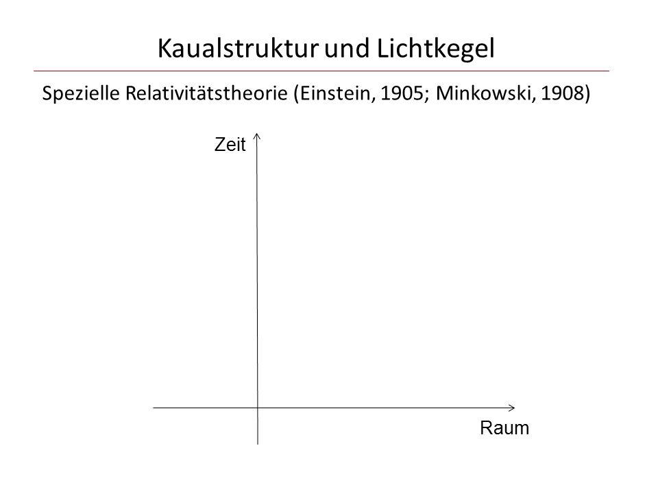 Kaualstruktur und Lichtkegel Spezielle Relativitätstheorie (Einstein, 1905; Minkowski, 1908) Zeit Raum
