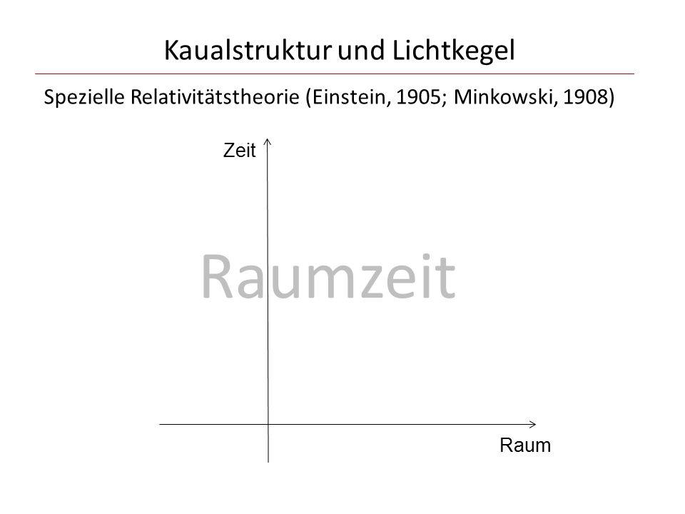 Kaualstruktur und Lichtkegel Spezielle Relativitätstheorie (Einstein, 1905; Minkowski, 1908) Zeit Raum Raumzeit