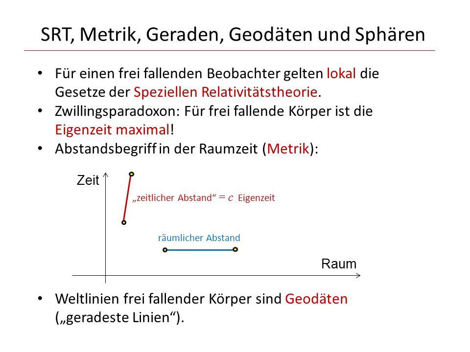 SRT, Metrik, Geraden, Geodäten und Sphären Für einen frei fallenden Beobachter gelten lokal die Gesetze der Speziellen Relativitätstheorie. Zwillingsp