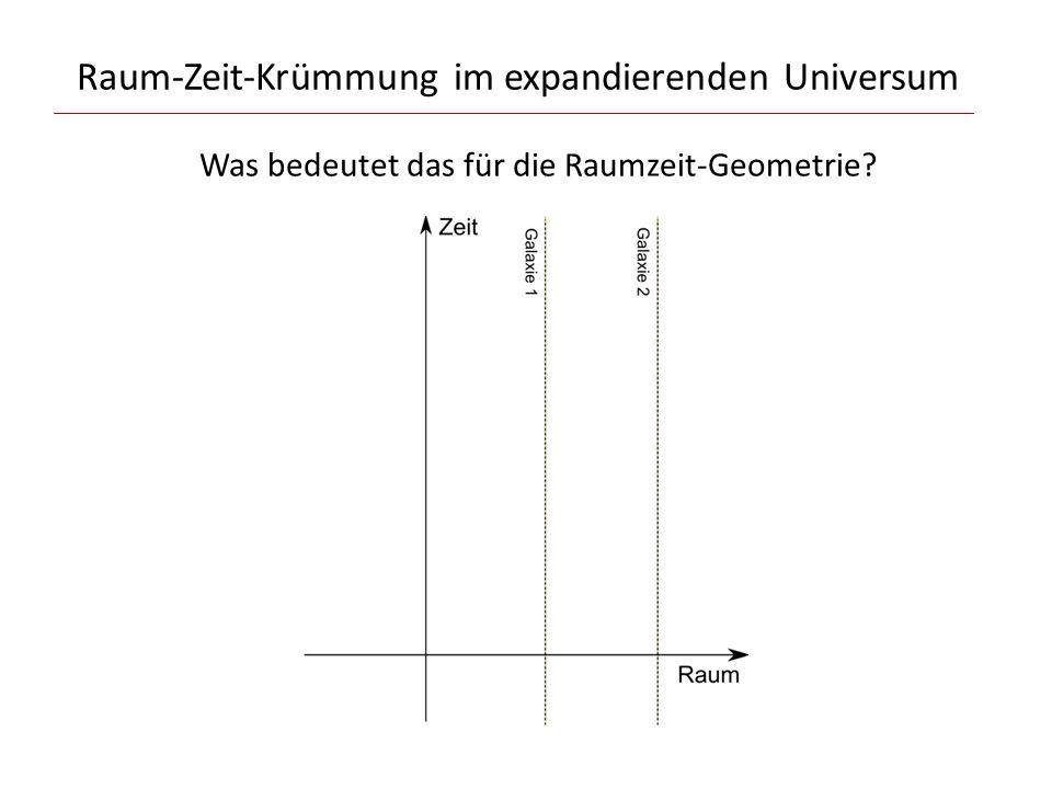 Raum-Zeit-Krümmung im expandierenden Universum Was bedeutet das für die Raumzeit-Geometrie?