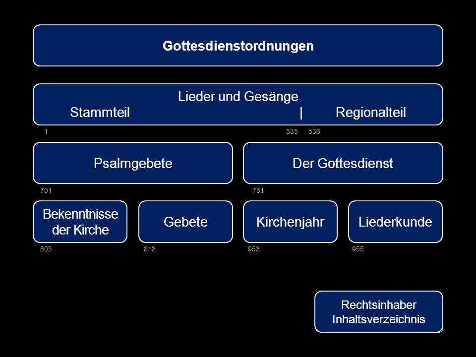 Gottesdienstordnungen Rechtsinhaber Inhaltsverzeichnis Rechtsinhaber Inhaltsverzeichnis LiederkundeKirchenjahrGebete Bekenntnisse der Kirche Der Gotte