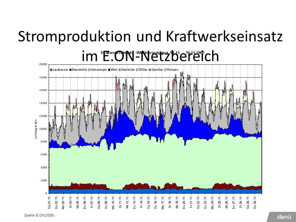 Stromproduktion und Kraftwerkseinsatz im E.ON-Netzbereich Menü Quelle: E.ON(2008).