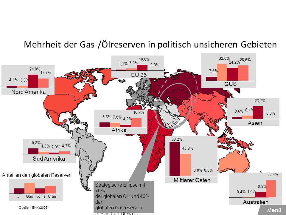 4,1% 3,9% 24,8% 17,7% North America 10,8% 4,3% 2,3% 4,7% South America 7,6% 32,0% 24,2% 28,6% GUS 8,6% 7,8% 4,2% 16,7% Africa 1,7% 3,5% 10,8% 0,0% EU