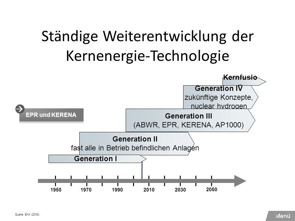 19502010199019702030 2050 Kernfusio n Generation IV zukünftige Konzepte, nuclear hydrogen Generation III (ABWR, EPR, KERENA, AP1000) Generation II fas