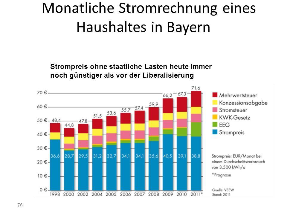 76 Monatliche Stromrechnung eines Haushaltes in Bayern Strompreis ohne staatliche Lasten heute immer noch günstiger als vor der Liberalisierung