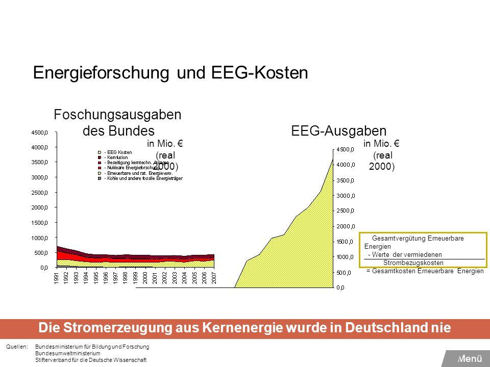 Energieforschung und EEG-Kosten in Mio. € (real 2000) Foschungsausgaben des Bundes in Mio. € (real 2000) EEG-Ausgaben Gesamtvergütung Erneuerbare Ener