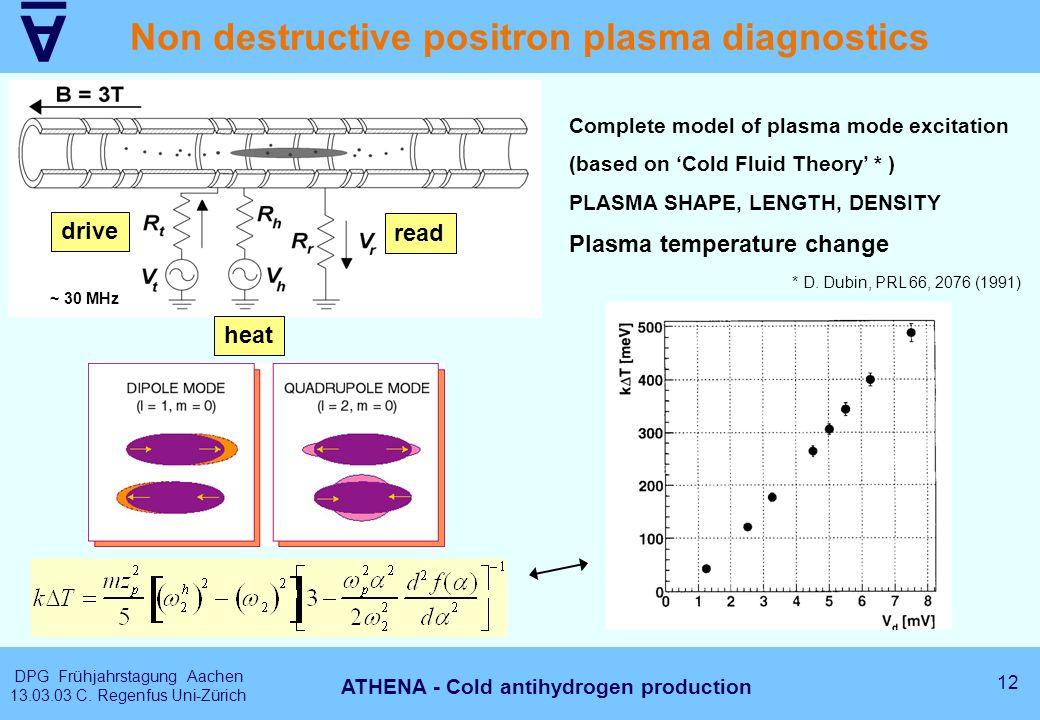 A DPG Frühjahrstagung Aachen 13.03.03 C. Regenfus Uni-Zürich 12 ATHENA - Cold antihydrogen production Non destructive positron plasma diagnostics read