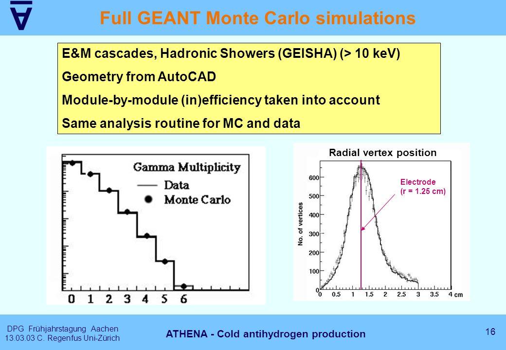 A DPG Frühjahrstagung Aachen 13.03.03 C. Regenfus Uni-Zürich 16 ATHENA - Cold antihydrogen production Full GEANT Monte Carlo simulations E&M cascades,
