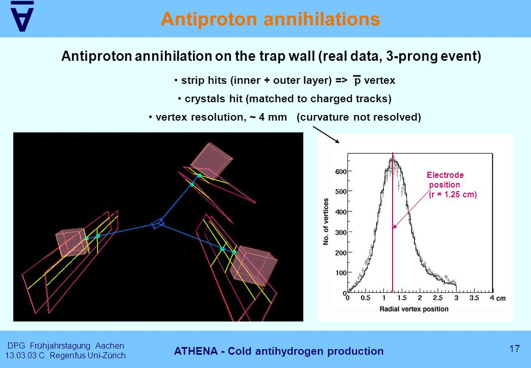 A DPG Frühjahrstagung Aachen 13.03.03 C. Regenfus Uni-Zürich 17 ATHENA - Cold antihydrogen production Antiproton annihilations Antiproton annihilation