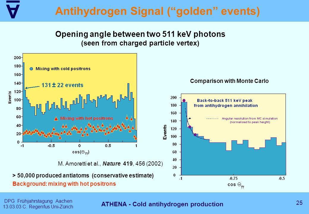 "A DPG Frühjahrstagung Aachen 13.03.03 C. Regenfus Uni-Zürich 25 ATHENA - Cold antihydrogen production Antihydrogen Signal (""golden"" events) Opening an"