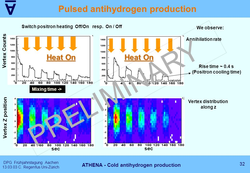 A DPG Frühjahrstagung Aachen 13.03.03 C. Regenfus Uni-Zürich 32 ATHENA - Cold antihydrogen production Pulsed antihydrogen production Mixing time sec V