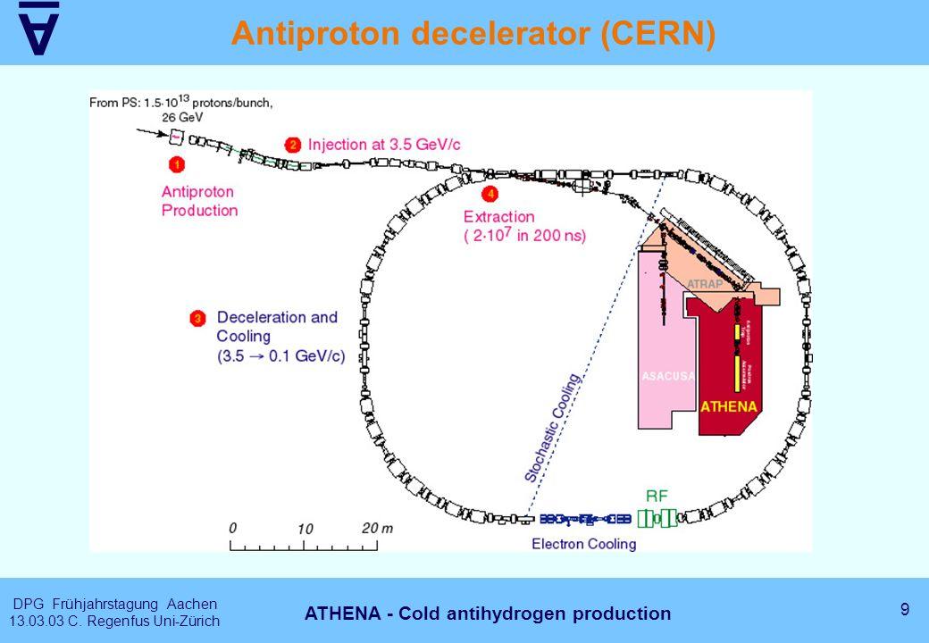 A DPG Frühjahrstagung Aachen 13.03.03 C. Regenfus Uni-Zürich 9 ATHENA - Cold antihydrogen production Antiproton decelerator (CERN)