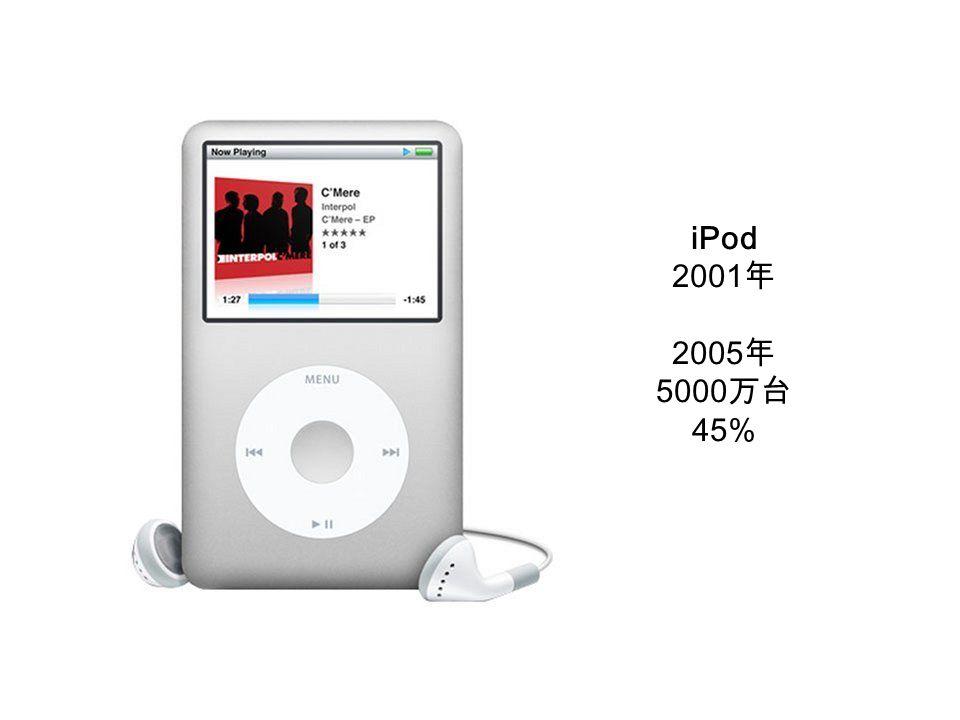 iPod 2001 年 2005 年 5000 万台 45%