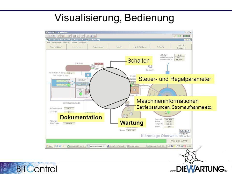 Visualisierung, Bedienung Schalten Steuer- und Regelparameter Maschineninformationen Betriebsstunden, Stromaufnahme etc.