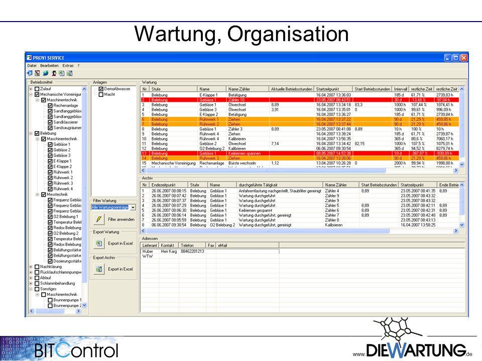 Wartung, Organisation