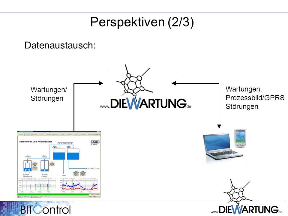 Datenaustausch: Wartungen/ Störungen Wartungen, Prozessbild/GPRS Störungen Perspektiven (2/3)