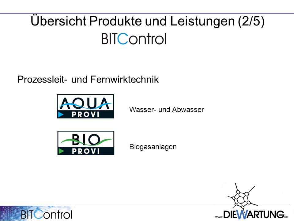 Prozessleit- und Fernwirktechnik Wasser- und Abwasser Biogasanlagen Übersicht Produkte und Leistungen (2/5)