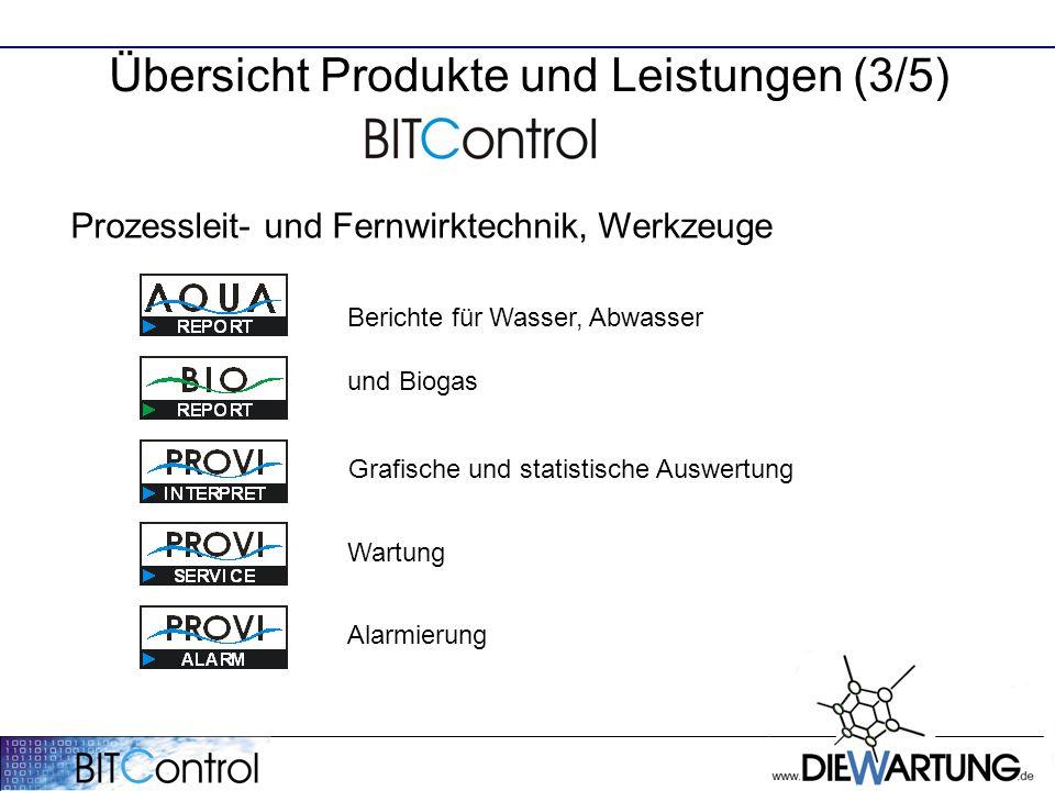 Prozessleit- und Fernwirktechnik, Werkzeuge Berichte für Wasser, Abwasser und Biogas Grafische und statistische Auswertung Wartung Alarmierung Übersicht Produkte und Leistungen (3/5)