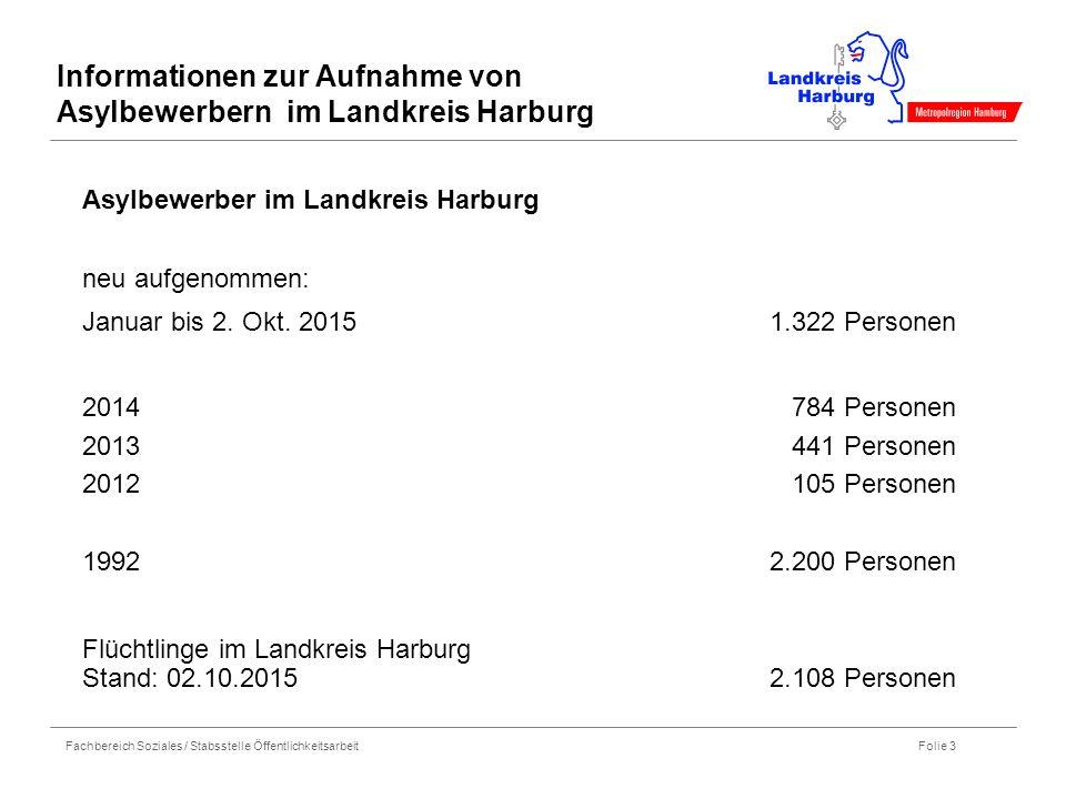 Fachbereich Soziales / Stabsstelle Öffentlichkeitsarbeit Folie 3 Informationen zur Aufnahme von Asylbewerbern im Landkreis Harburg Asylbewerber im Lan